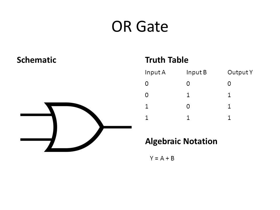 OR Gate SchematicTruth Table Input AInput BOutput Y 000 011 101 111 Algebraic Notation Y = A + B