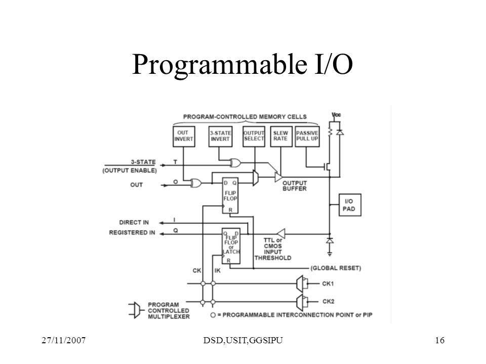 27/11/2007DSD,USIT,GGSIPU16 Programmable I/O