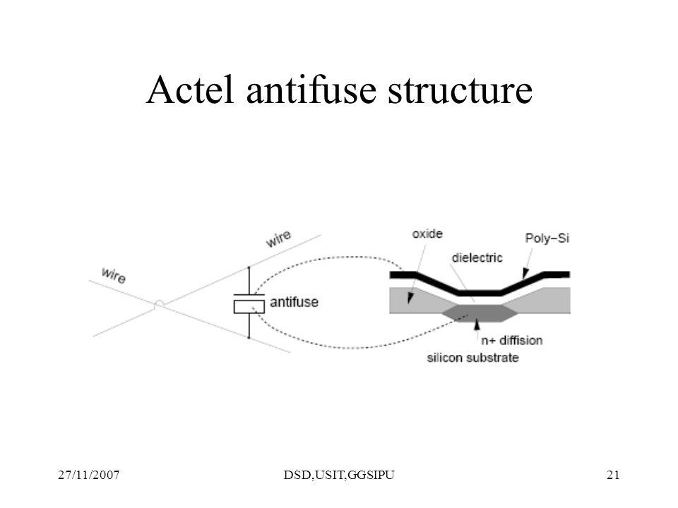 27/11/2007DSD,USIT,GGSIPU21 Actel antifuse structure