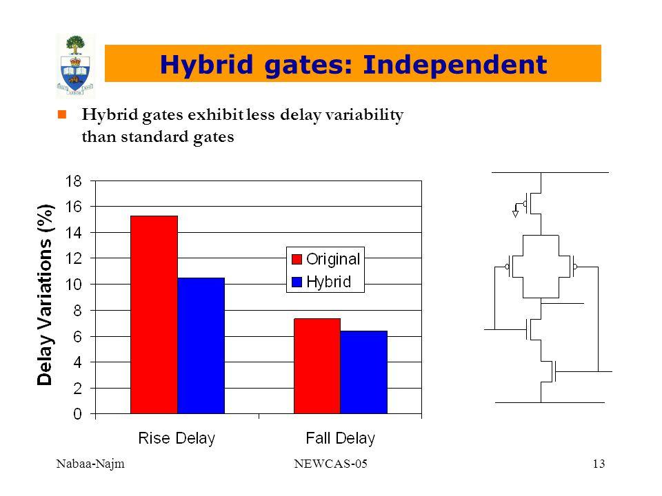 Nabaa-NajmNEWCAS-0513 Hybrid gates: Independent n Hybrid gates exhibit less delay variability than standard gates