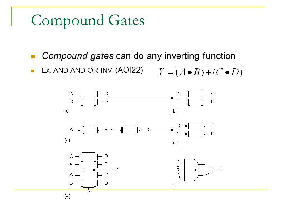 Compound Gates Compound gates can do any inverting function Ex: AND-AND-OR-INV (AOI22)