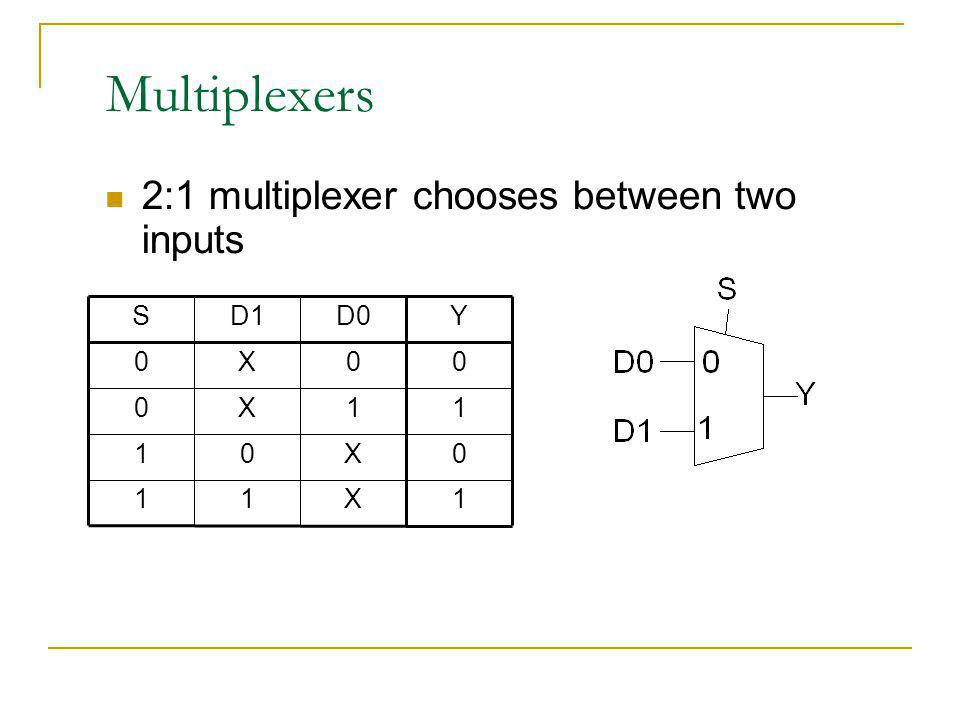Multiplexers 2:1 multiplexer chooses between two inputs 1X11 0X01 11X0 00X0 YD0D1S