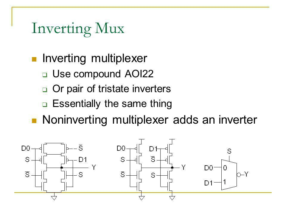 Inverting Mux Inverting multiplexer Use compound AOI22 Or pair of tristate inverters Essentially the same thing Noninverting multiplexer adds an inver