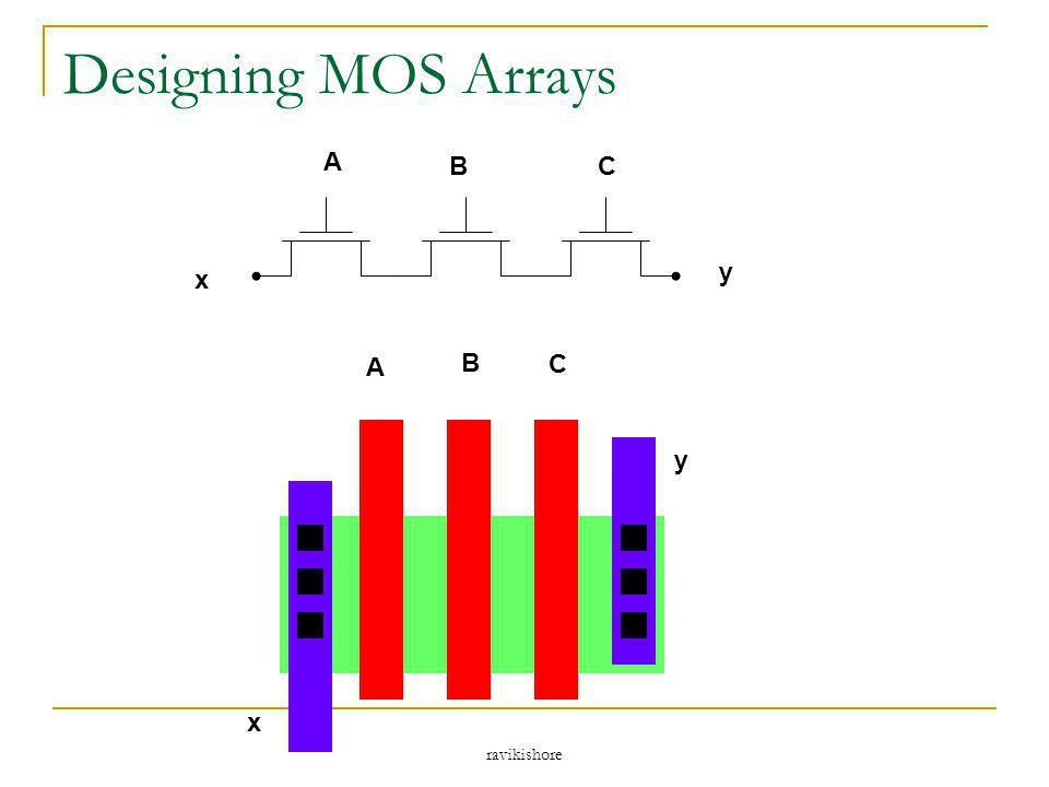 ravikishore Designing MOS Arrays A BC y x y x A B C