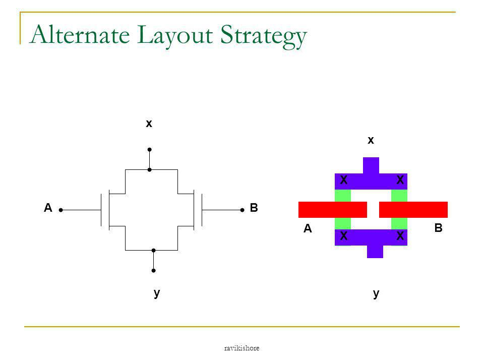 ravikishore Alternate Layout Strategy AB x y XX XX x A B y