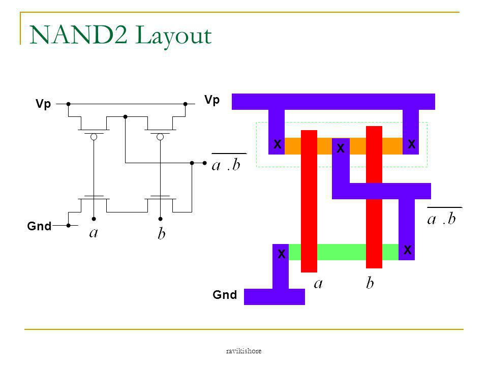 ravikishore NAND2 Layout Gnd Vp X Gnd X X X X