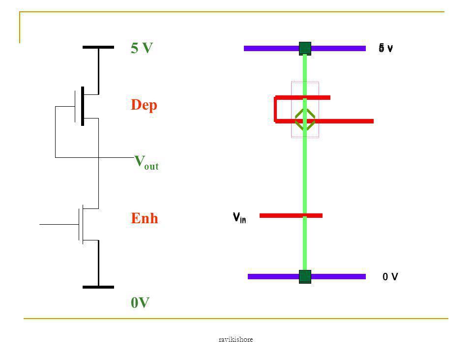 ravikishore 5 V Dep V out Enh 0V V in 5 v 0 V V in 5 v