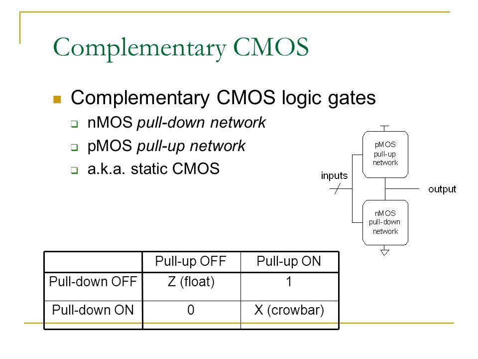 Complementary CMOS Complementary CMOS logic gates nMOS pull-down network pMOS pull-up network a.k.a. static CMOS X (crowbar)0Pull-down ON 1Z (float)Pu