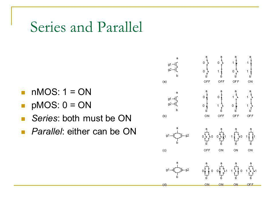 Series and Parallel nMOS: 1 = ON pMOS: 0 = ON Series: both must be ON Parallel: either can be ON