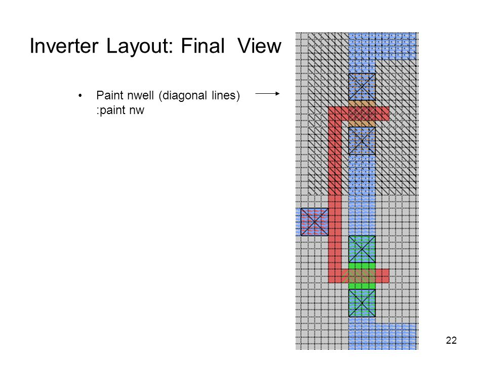 22 Inverter Layout: Final View Paint nwell (diagonal lines) :paint nw