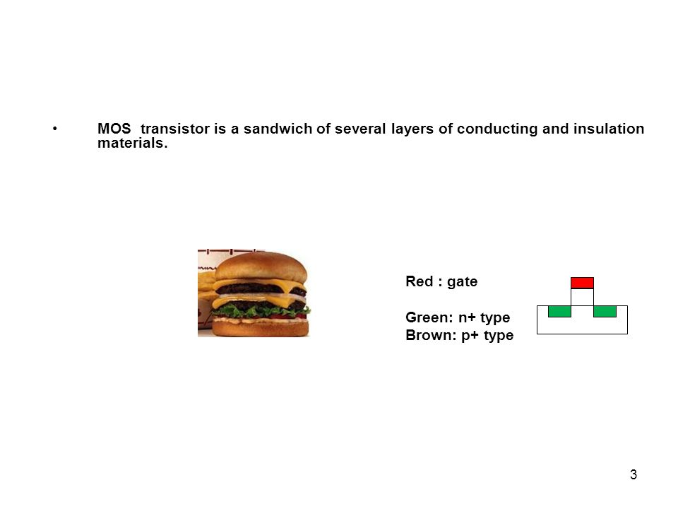 3 MOS transistor is a sandwich of several layers of conducting and insulation materials. Red : gate Green: n+ type Brown: p+ type
