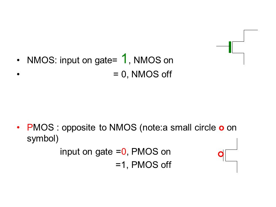 NMOS: input on gate= 1, NMOS on = 0, NMOS off PMOS : opposite to NMOS (note:a small circle o on symbol) input on gate =0, PMOS on =1, PMOS off