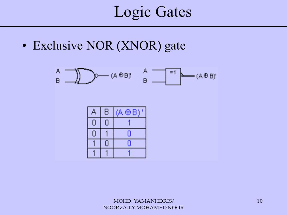 MOHD. YAMANI IDRIS/ NOORZAILY MOHAMED NOOR 10 Logic Gates Exclusive NOR (XNOR) gate