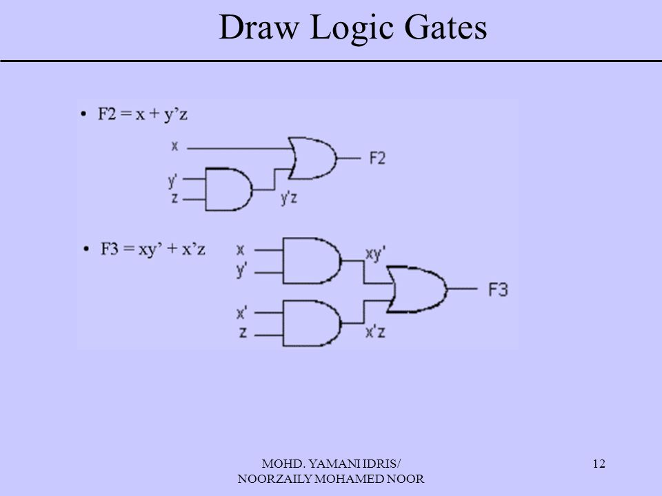 MOHD. YAMANI IDRIS/ NOORZAILY MOHAMED NOOR 12 Draw Logic Gates