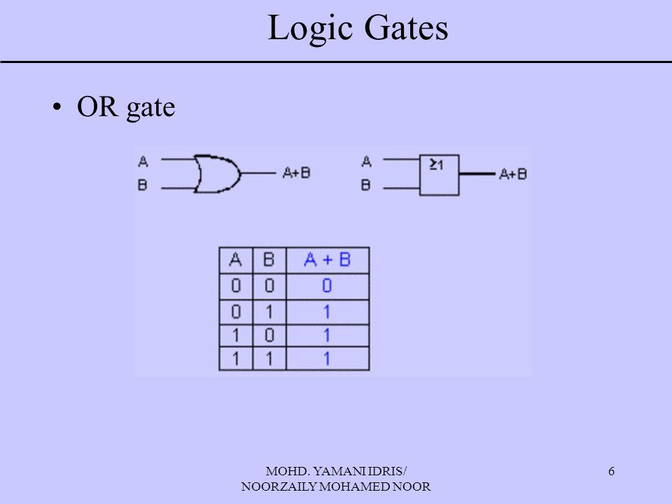 MOHD. YAMANI IDRIS/ NOORZAILY MOHAMED NOOR 7 Logic Gates NAND gate