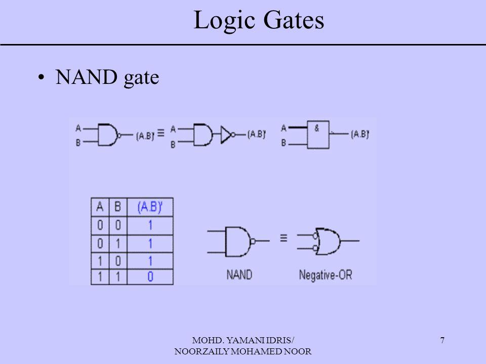 MOHD. YAMANI IDRIS/ NOORZAILY MOHAMED NOOR 8 Logic Gates NOR gate