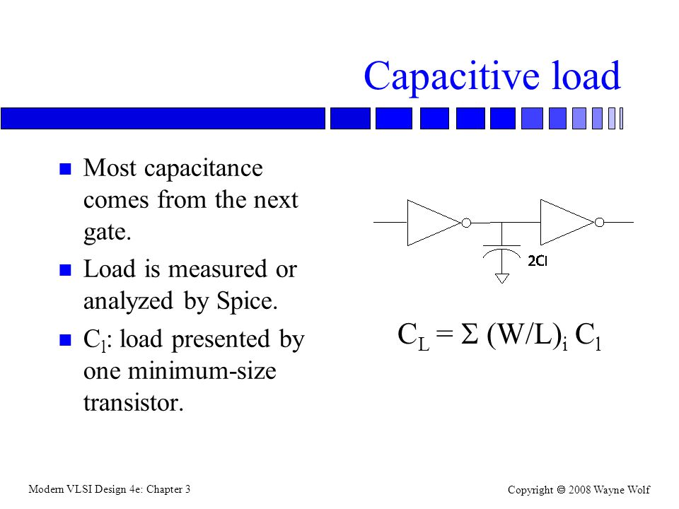 Modern VLSI Design 4e: Chapter 3 Copyright 2008 Wayne Wolf Capacitive load n Most capacitance comes from the next gate. n Load is measured or analyzed