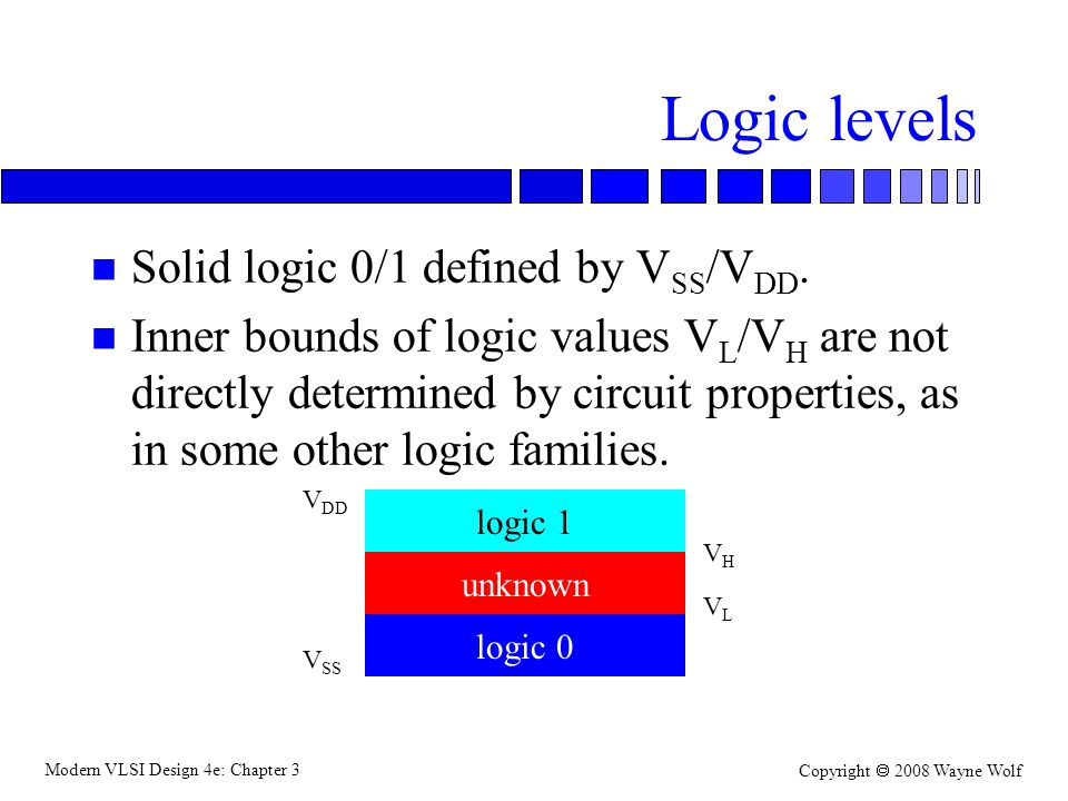 Modern VLSI Design 4e: Chapter 3 Copyright 2008 Wayne Wolf Logic levels n Solid logic 0/1 defined by V SS /V DD. n Inner bounds of logic values V L /V
