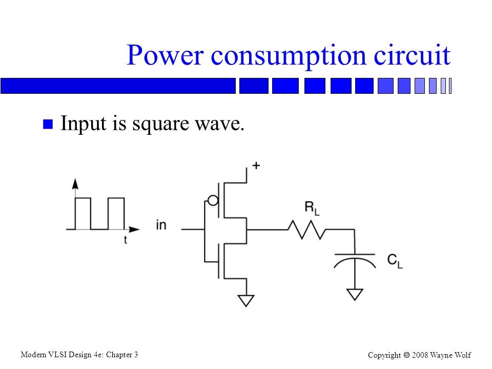 Modern VLSI Design 4e: Chapter 3 Copyright 2008 Wayne Wolf Power consumption circuit n Input is square wave.