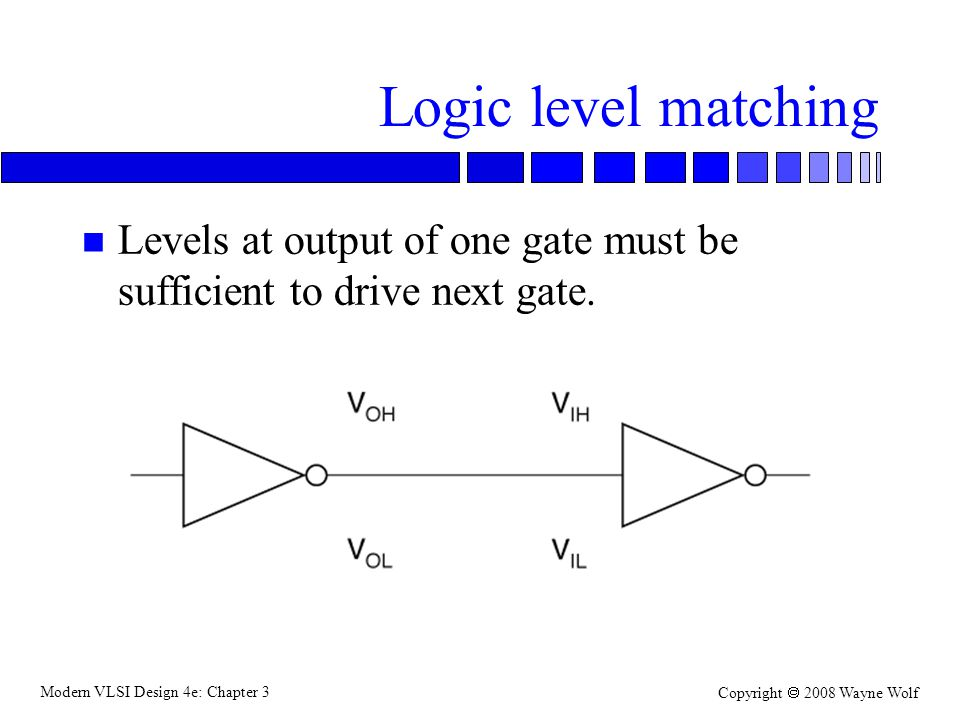 Modern VLSI Design 4e: Chapter 3 Copyright 2008 Wayne Wolf Logic level matching n Levels at output of one gate must be sufficient to drive next gate.