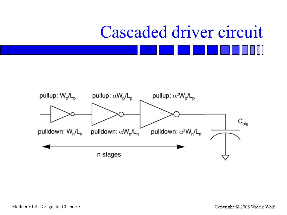 Modern VLSI Design 4e: Chapter 3 Copyright 2008 Wayne Wolf Cascaded driver circuit
