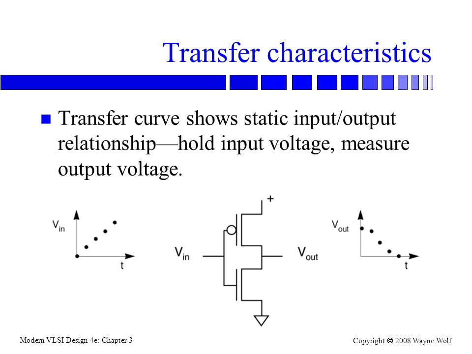 Modern VLSI Design 4e: Chapter 3 Copyright 2008 Wayne Wolf Transfer characteristics n Transfer curve shows static input/output relationshiphold input