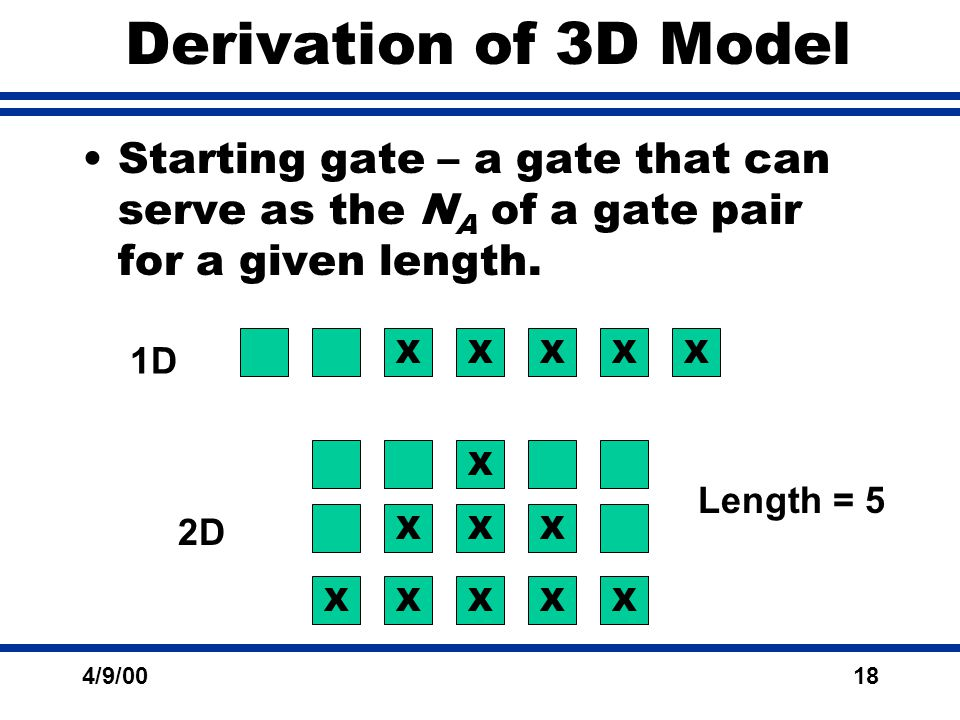 4/9/0018 Derivation of 3D Model Starting gate – a gate that can serve as the N A of a gate pair for a given length.