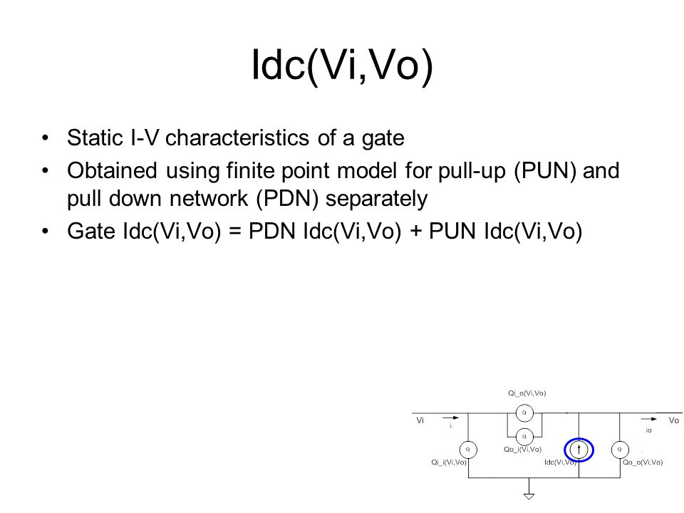 Idc(Vi,Vo) Static I-V characteristics of a gate Obtained using finite point model for pull-up (PUN) and pull down network (PDN) separately Gate Idc(Vi,Vo) = PDN Idc(Vi,Vo) + PUN Idc(Vi,Vo)