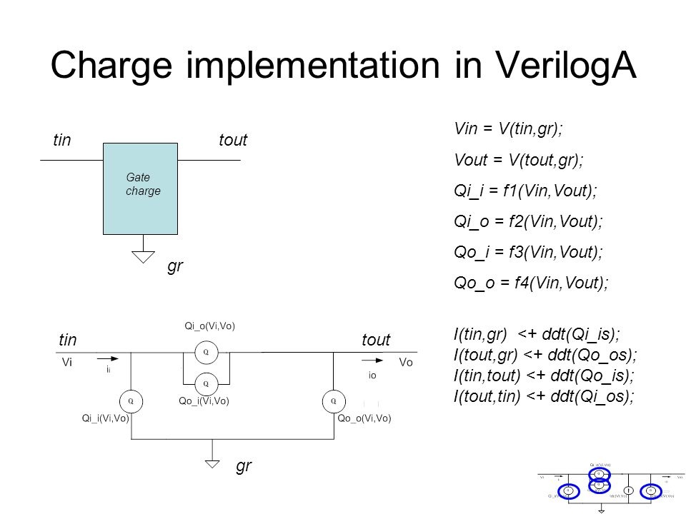 Charge implementation in VerilogA tintout gr Vin = V(tin,gr); Vout = V(tout,gr); Qi_i = f1(Vin,Vout); Qi_o = f2(Vin,Vout); Qo_i = f3(Vin,Vout); Qo_o = f4(Vin,Vout); I(tin,gr) <+ ddt(Qi_is); I(tout,gr) <+ ddt(Qo_os); I(tin,tout) <+ ddt(Qo_is); I(tout,tin) <+ ddt(Qi_os); tintout gr Gate charge