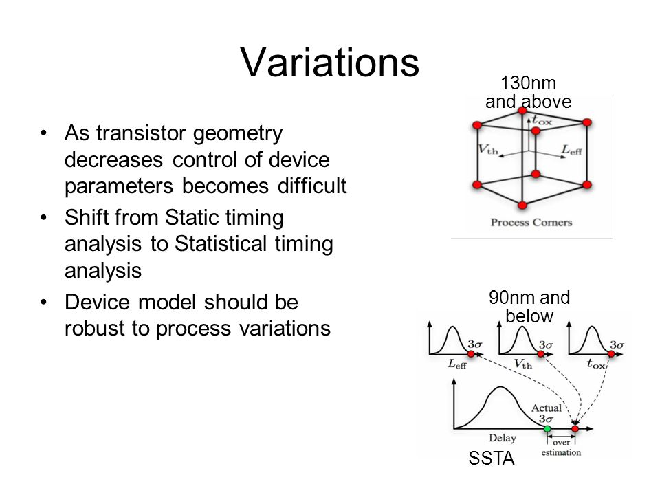 Variations As transistor geometry decreases control of device parameters becomes difficult Shift from Static timing analysis to Statistical timing ana