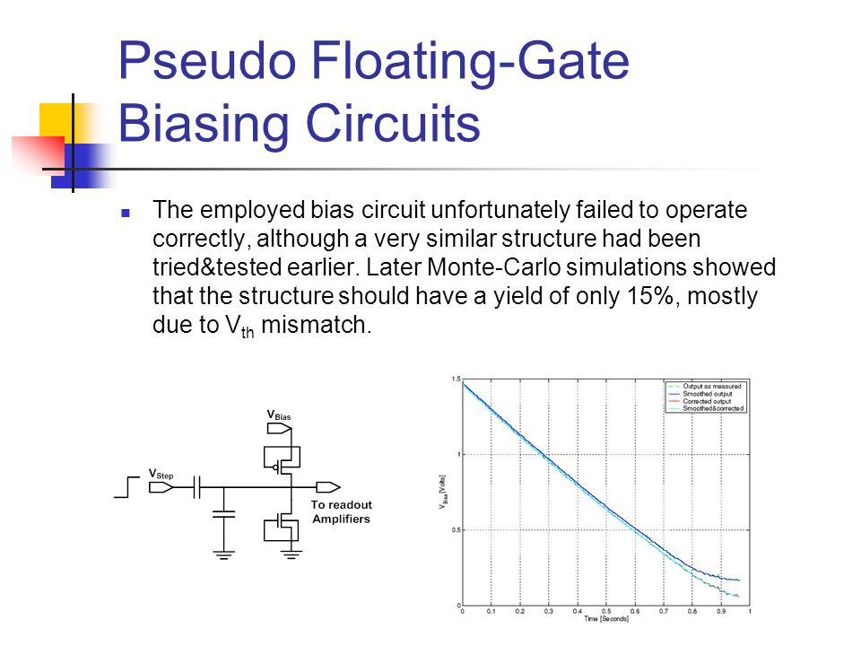 Pseudo Floating-Gate Biasing Circuits The employed bias circuit unfortunately failed to operate correctly, although a very similar structure had been tried&tested earlier.