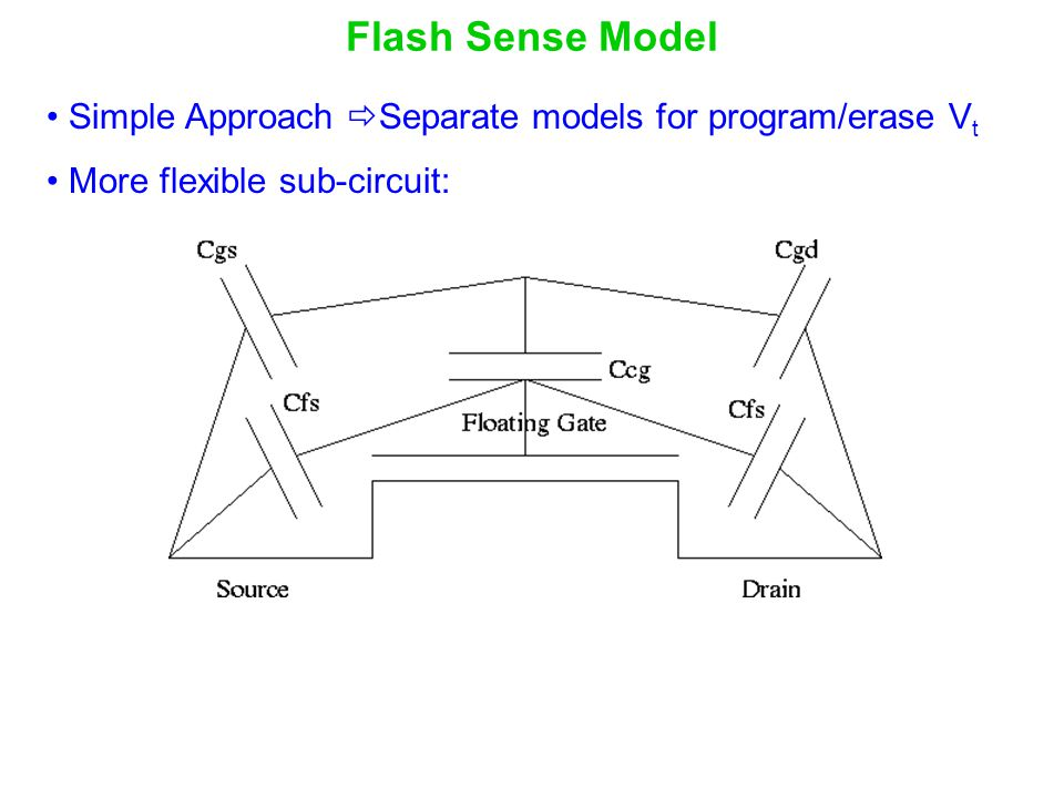 Flash Sense Model Simple Approach Separate models for program/erase V t More flexible sub-circuit: