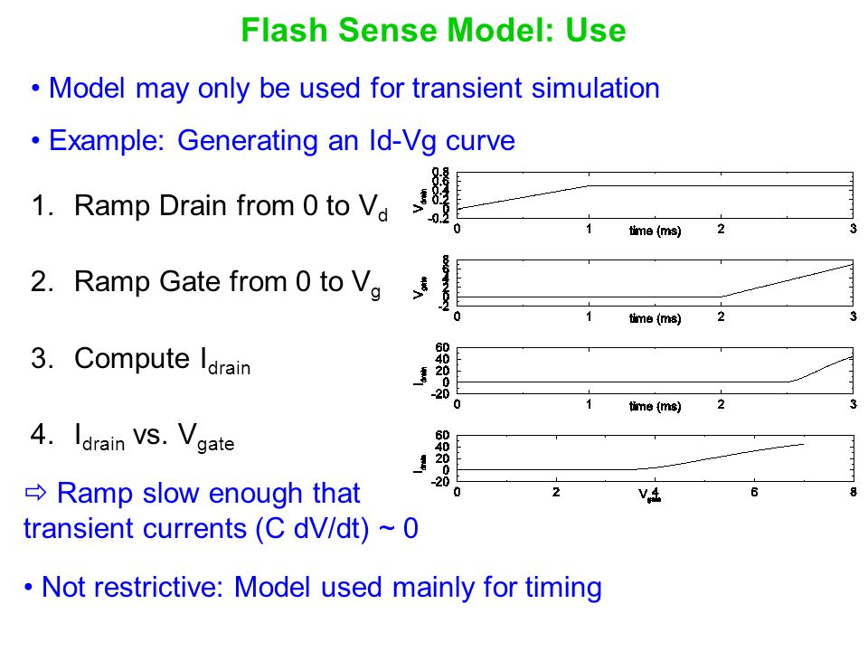 Flash Sense Model: Use Model may only be used for transient simulation Example: Generating an Id-Vg curve 1.Ramp Drain from 0 to V d 2.Ramp Gate from 0 to V g 3.Compute I drain 4.I drain vs.