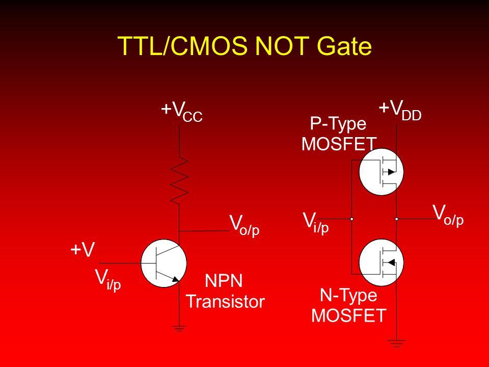 TTL/CMOS NOT Gate +V CC +V V o/p V i/p +V DD V i/p V o/p NPN Transistor N-Type MOSFET P-Type MOSFET