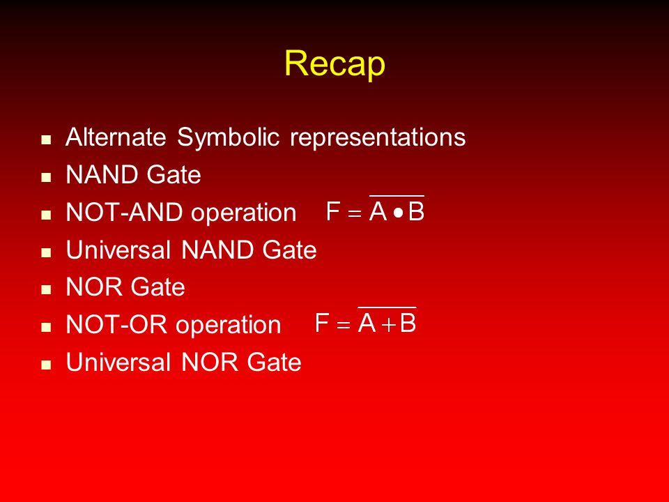 Recap Alternate Symbolic representations NAND Gate NOT-AND operation Universal NAND Gate NOR Gate NOT-OR operation Universal NOR Gate