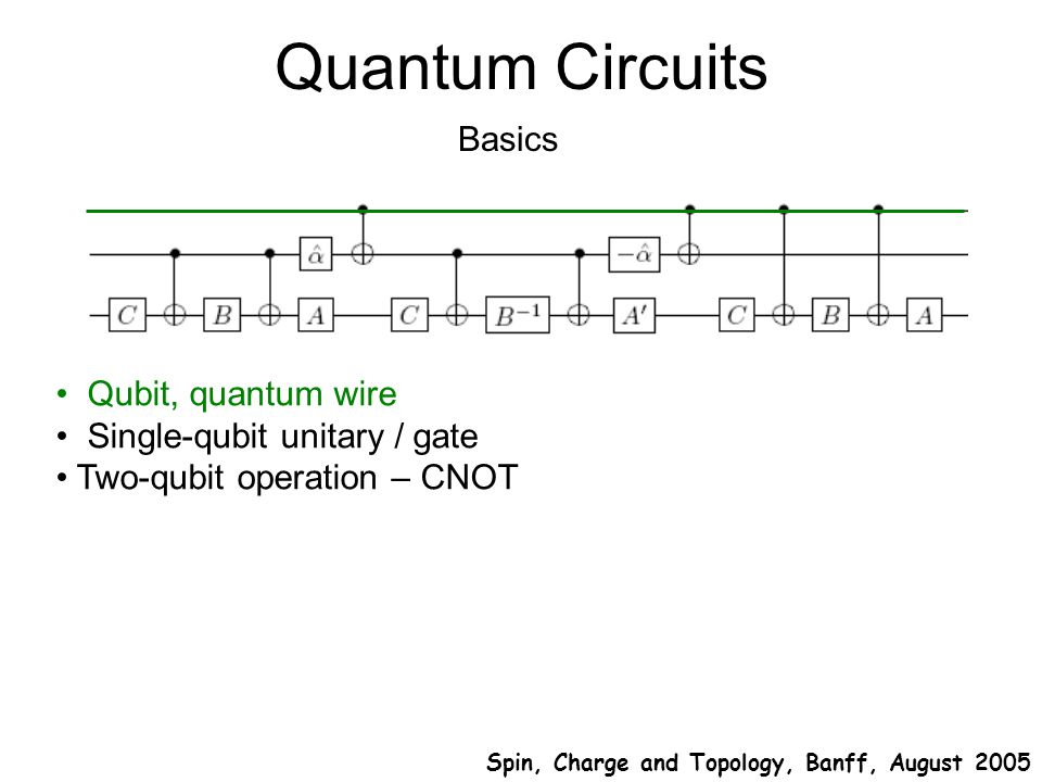 Quantum Circuits Qubit, quantum wire Single-qubit unitary / gate Two-qubit operation – CNOT Basics Bloch sphere rotations For any single-qubit unitary Spin, Charge and Topology, Banff, August 2005
