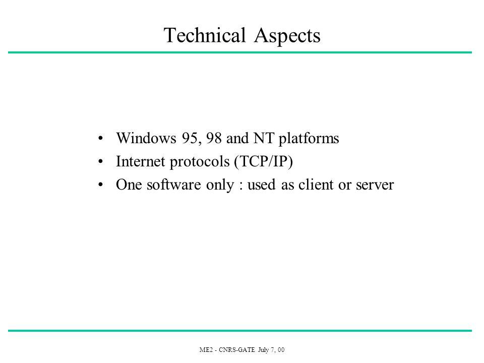 ME2 - CNRS-GATE July 7, 00 server Players (clients) Liaison Internet (TCP/IP) Architecture