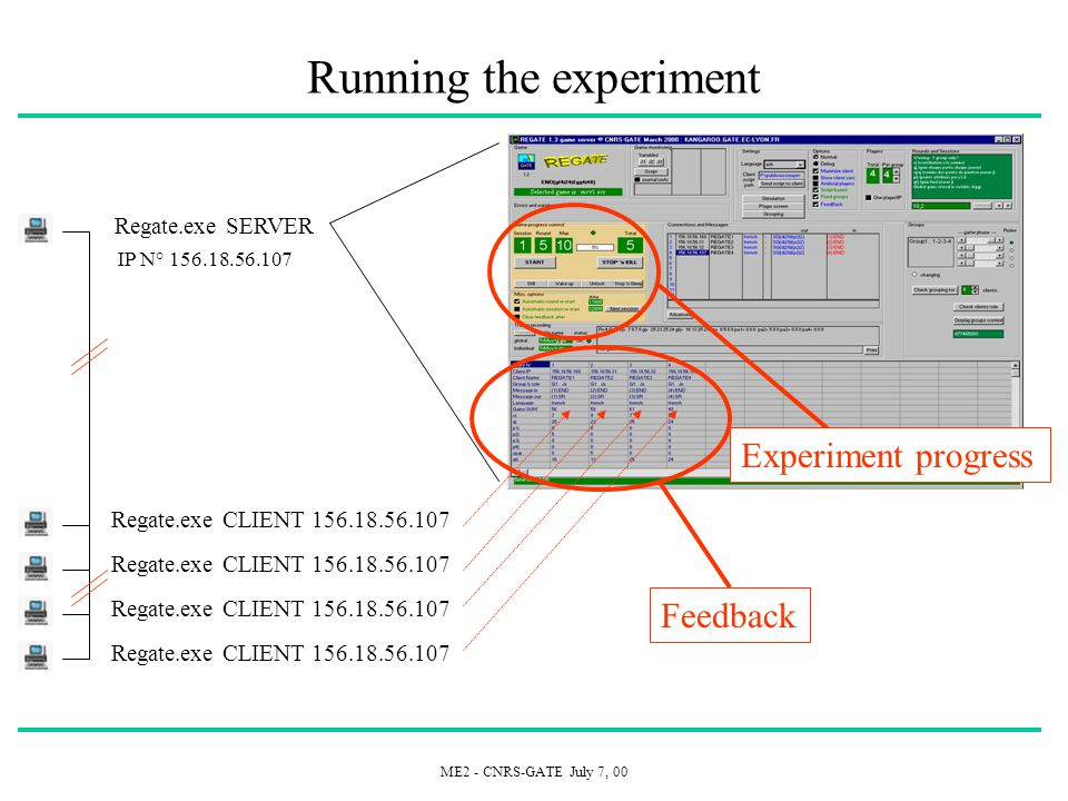 ME2 - CNRS-GATE July 7, 00 Running the experiment Regate.exe SERVER Regate.exe CLIENT 156.18.56.107 IP N° 156.18.56.107 Experiment progress Feedback