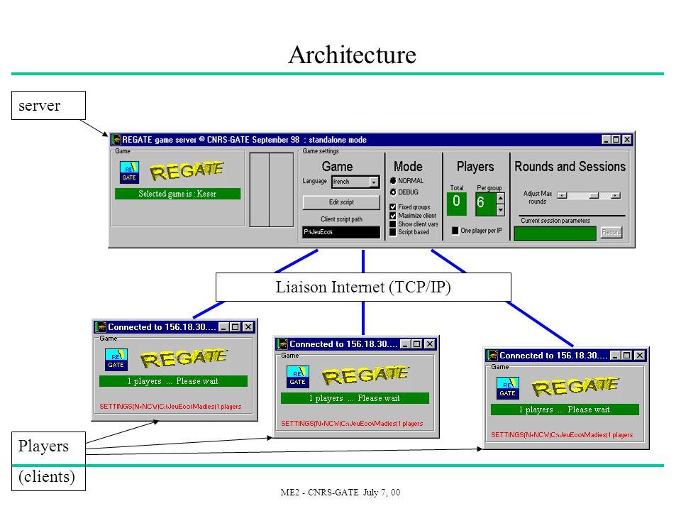 ME2 - CNRS-GATE July 7, 00 Server screen sample