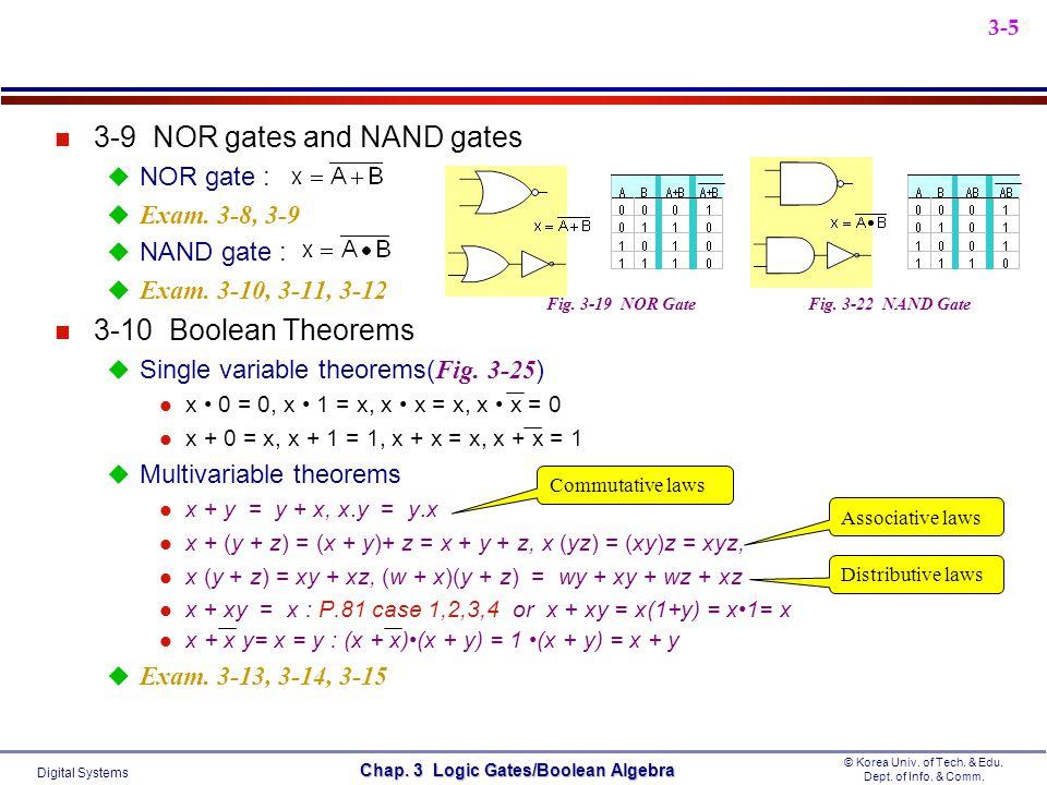 Digital Systems © Korea Univ. of Tech. & Edu. Dept. of Info. & Comm. Chap. 3 Logic Gates/Boolean Algebra 3-5 n 3-9 NOR gates and NAND gates NOR gate :