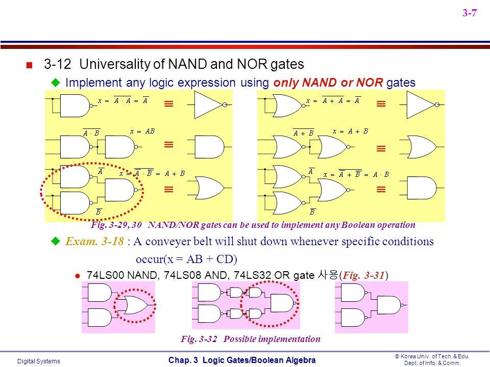 Digital Systems © Korea Univ. of Tech. & Edu. Dept. of Info. & Comm. Chap. 3 Logic Gates/Boolean Algebra 3-7 n 3-12 Universality of NAND and NOR gates