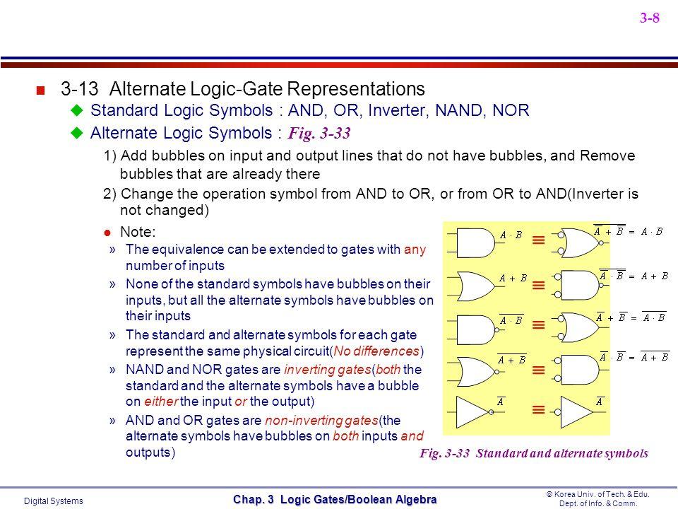 Digital Systems © Korea Univ. of Tech. & Edu. Dept. of Info. & Comm. Chap. 3 Logic Gates/Boolean Algebra 3-8 n 3-13 Alternate Logic-Gate Representatio