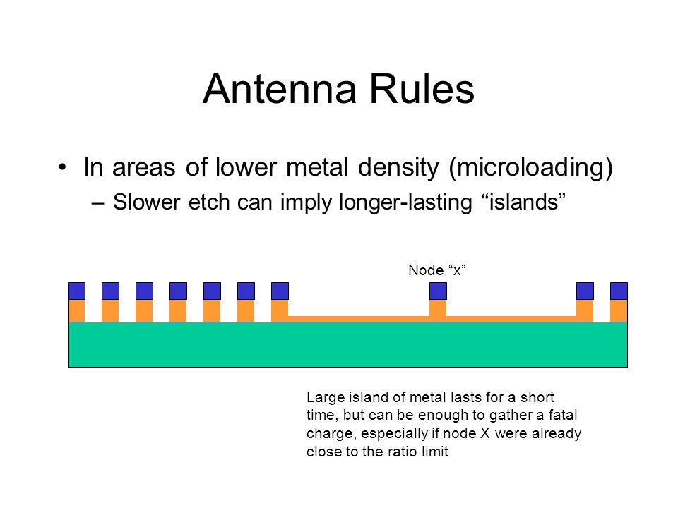 Antenna Rules In areas of lower metal density (microloading) –Slower etch can imply longer-lasting islands Large island of metal lasts for a short time, but can be enough to gather a fatal charge, especially if node X were already close to the ratio limit Node x