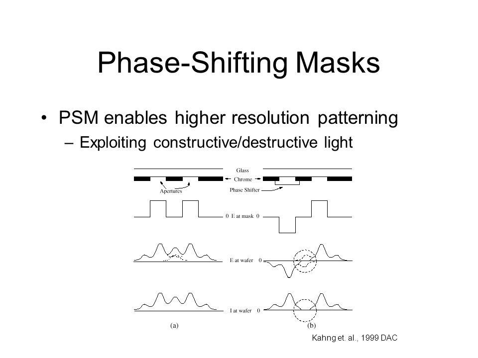 Phase-Shifting Masks PSM enables higher resolution patterning –Exploiting constructive/destructive light Kahng et.