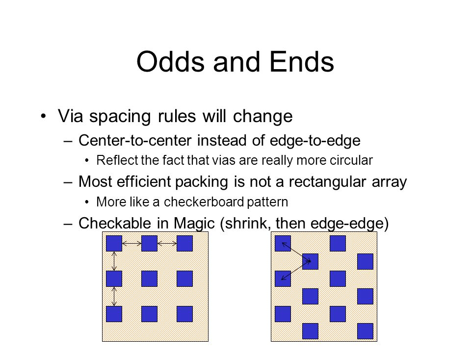 Odds and Ends Via spacing rules will change –Center-to-center instead of edge-to-edge Reflect the fact that vias are really more circular –Most effici