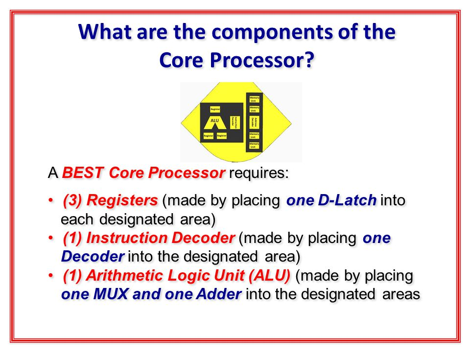 What are the components of the Core Processor.
