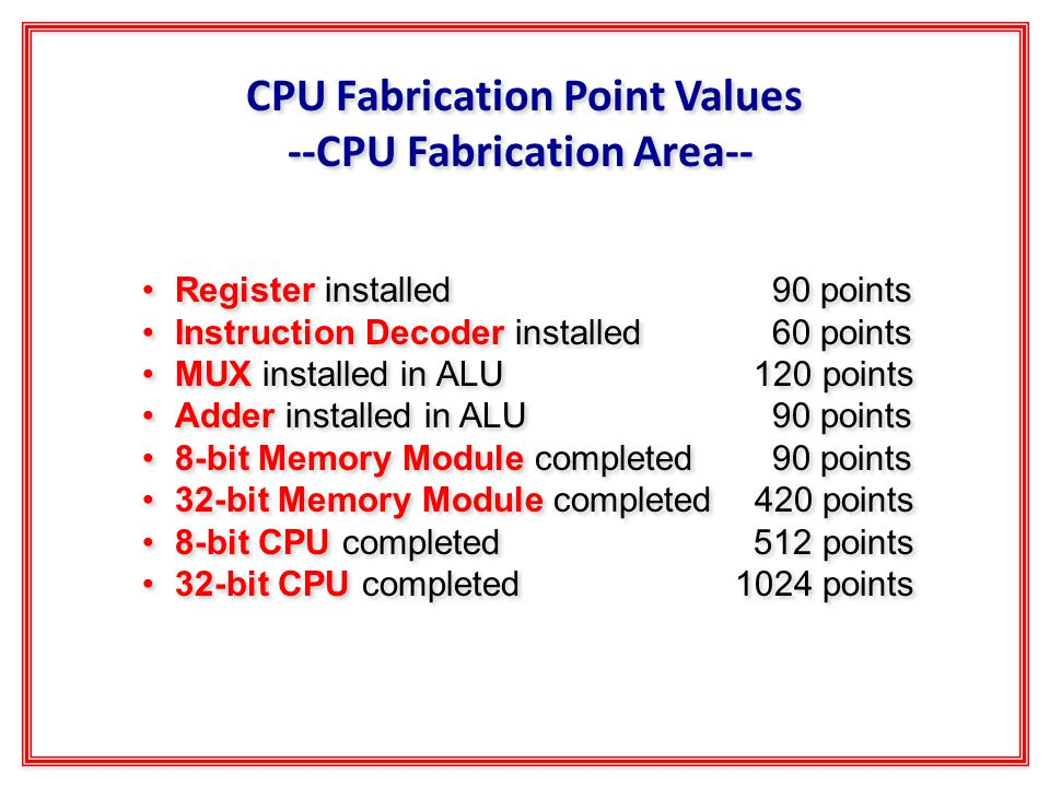 CPU Fabrication Point Values --CPU Fabrication Area-- CPU Fabrication Point Values --CPU Fabrication Area-- Register installed 90 points Instruction Decoder installed 60 points MUX installed in ALU 120 points Adder installed in ALU 90 points 8-bit Memory Module completed90 points 32-bit Memory Module completed 420 points 8-bit CPU completed 512 points 32-bit CPU completed 1024 points Register installed 90 points Instruction Decoder installed 60 points MUX installed in ALU 120 points Adder installed in ALU 90 points 8-bit Memory Module completed90 points 32-bit Memory Module completed 420 points 8-bit CPU completed 512 points 32-bit CPU completed 1024 points