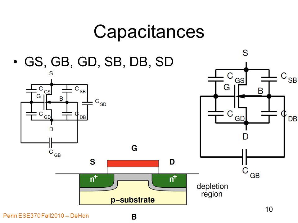 Capacitances GS, GB, GD, SB, DB, SD Penn ESE370 Fall2010 -- DeHon 10