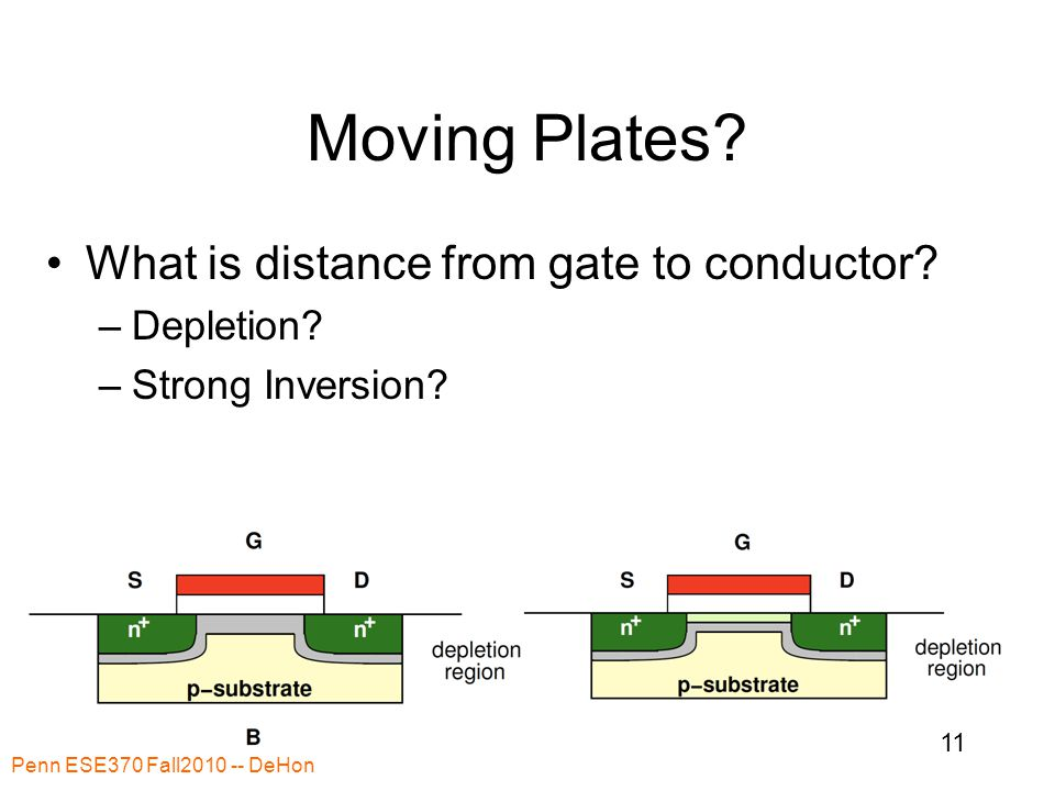 Moving Plates? What is distance from gate to conductor? –Depletion? –Strong Inversion? Penn ESE370 Fall2010 -- DeHon 11