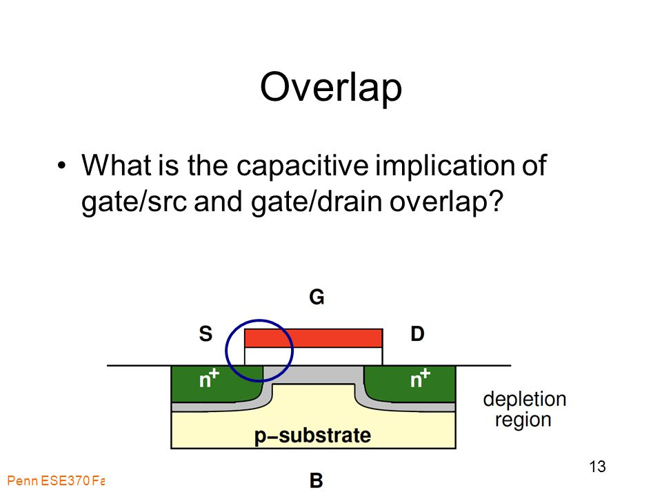 Overlap What is the capacitive implication of gate/src and gate/drain overlap.